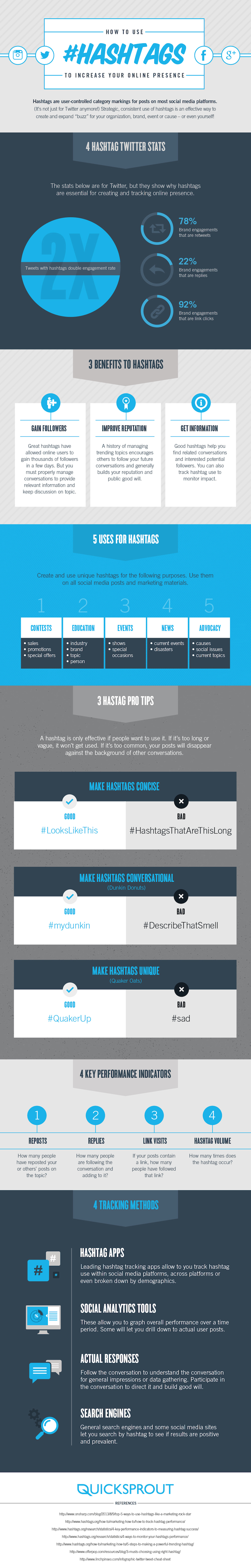 How to Use Hashtags to Increase Your Online Presence
