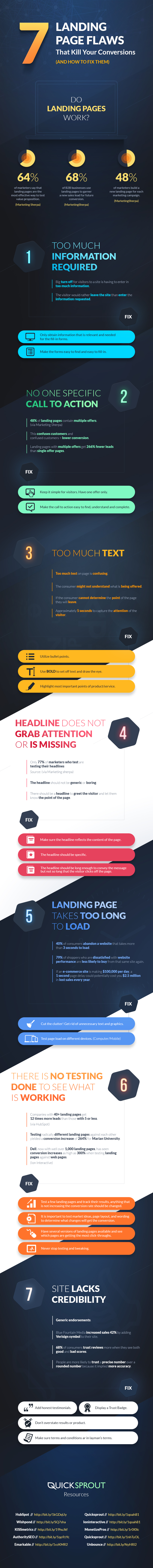 7 Landing Page Flaws That Kill Your Conversions