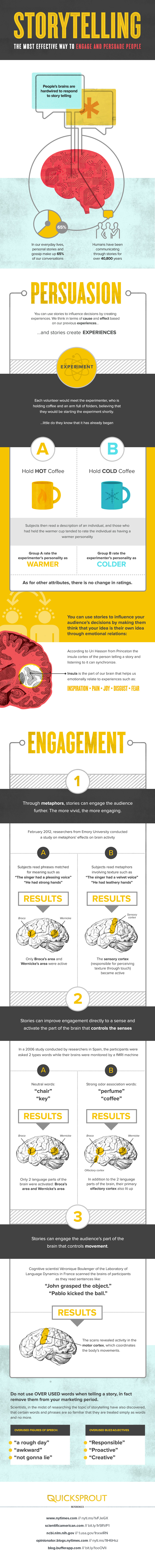 Storytelling -  Engage and Persuade People